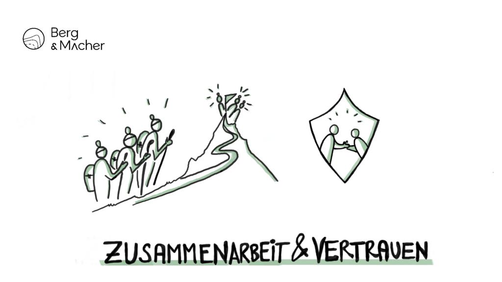 Berg-Macher-Team-virtuell-Zusammenarbeit-Vertrauen