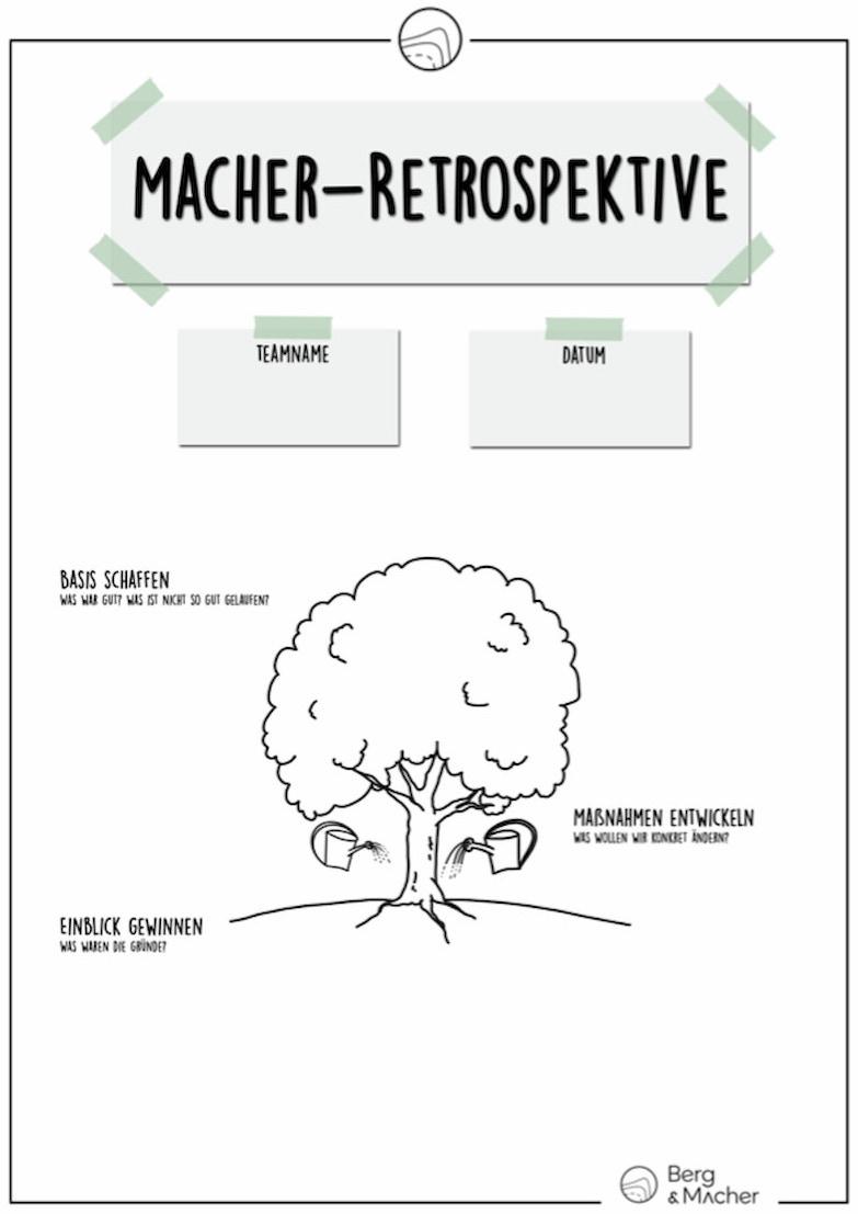Berg & Macher virtueller Jahresauftakt Retrospektive